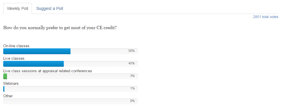 6-1-16 poll on ce live or online